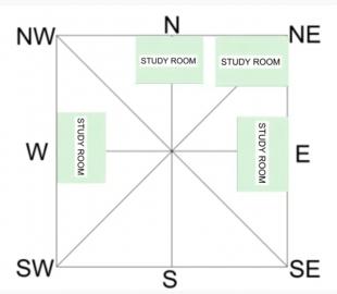 Vastu tips for study room