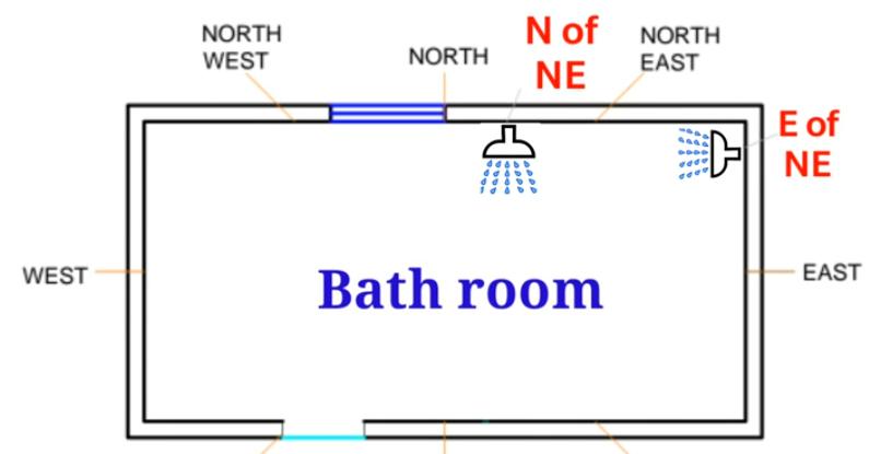Vastu tips for bathrooms (with toilet)